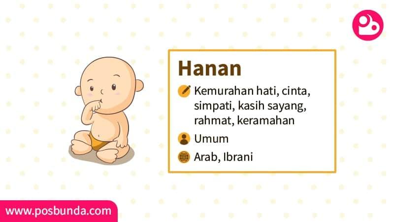 Arti Nama Hanan - Hanan