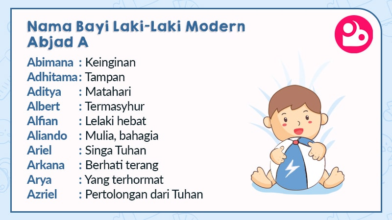Nama Bayi Laki-Laki Modern Berawalan A