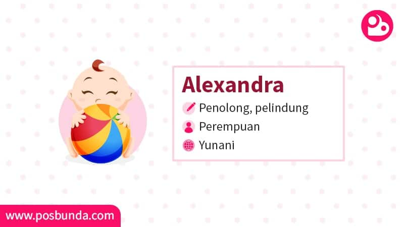 Arti Nama Alexandra - Alexandra