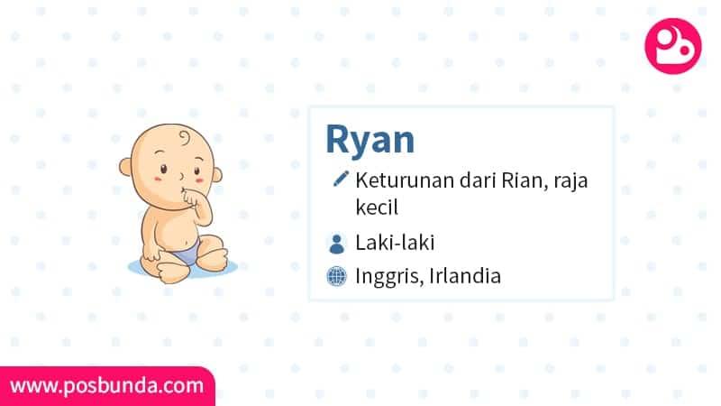 Arti Nama Ryan - Ryan