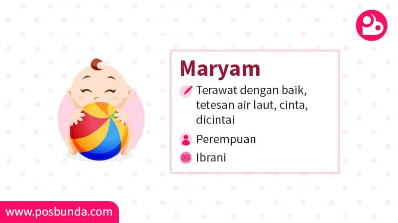 Arti Nama Maryam -Maryam