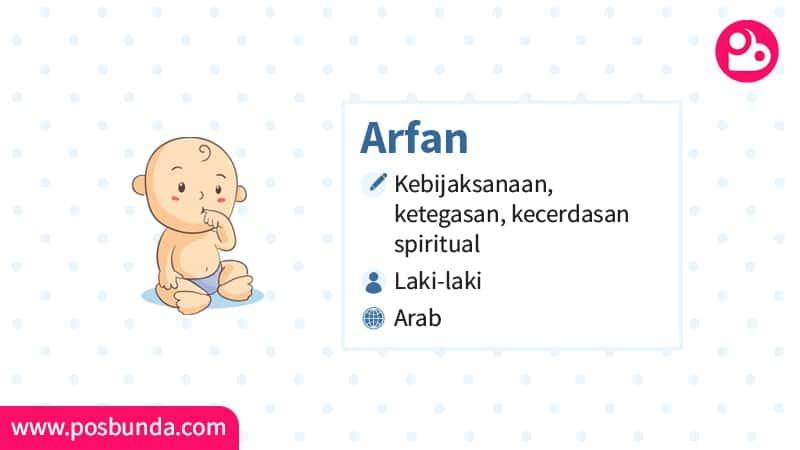 Arti Nama Arfan - Arfan