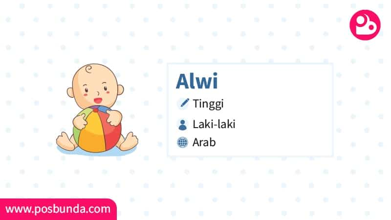 Arti Nama Alwi - Alwi