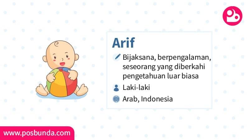 Arti Nama Arif - Arif