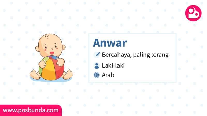 Arti Nama Anwar - Anwar