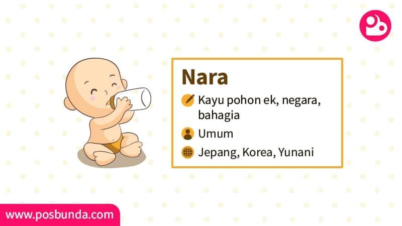 Arti Nama Nara - Nara