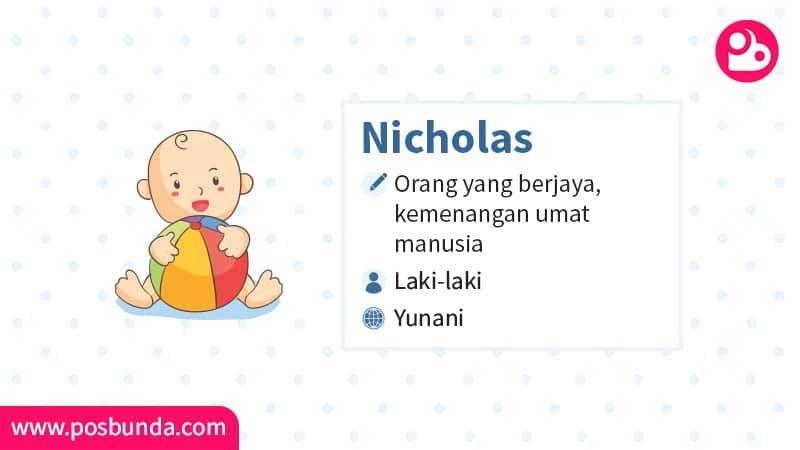 Arti Nama Nicholas - Nicholas