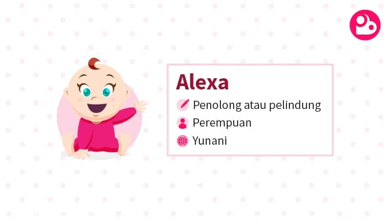 Arti Nama Alexa - Alexa