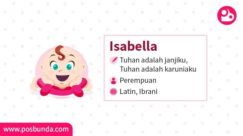Arti Nama Isabella - Isabella