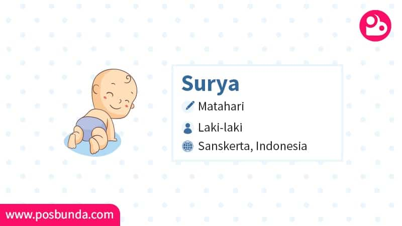 Arti Nama Surya - Surya
