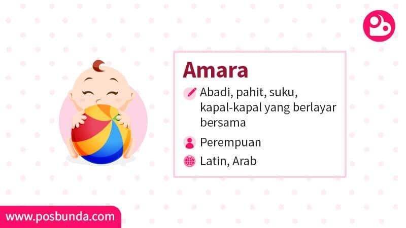 Arti Nama Amara - Amara