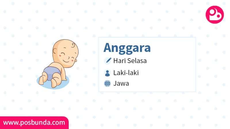 Arti Nama Anggara - Anggara