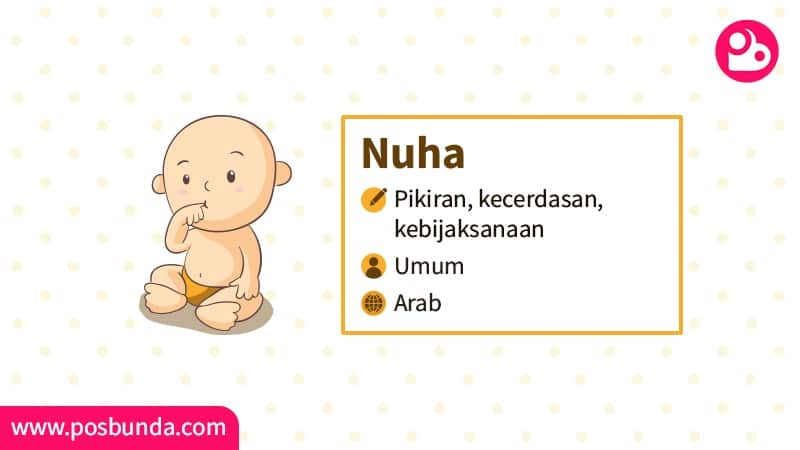 Arti Nama Nuha - Nuha