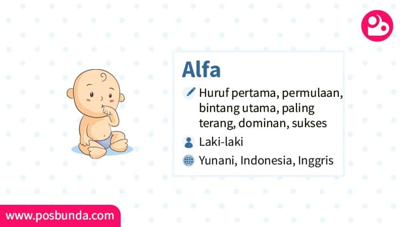 Arti Nama Alfa - Alfa