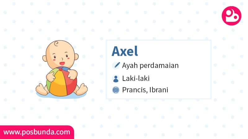 Arti Nama Axel - Axel