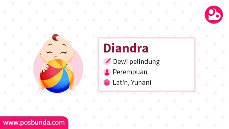 Arti Nama Diandra - Diandra