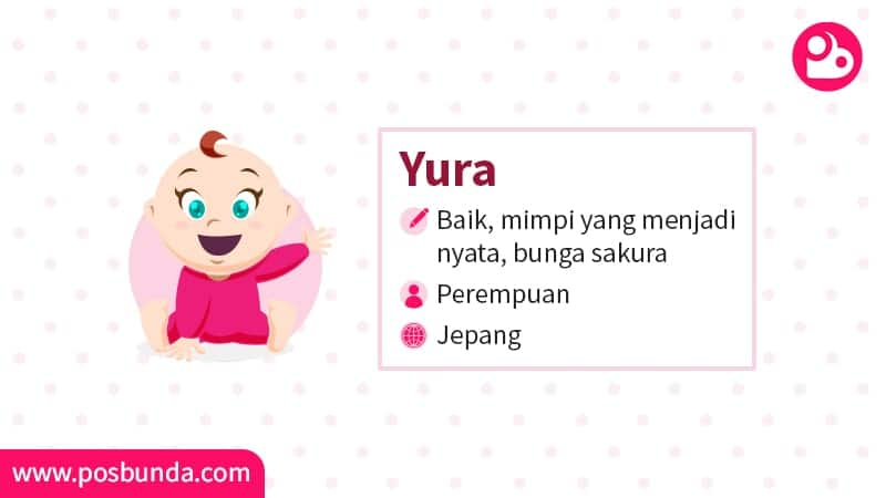 Arti Nama Yura - Arti Nama Yura