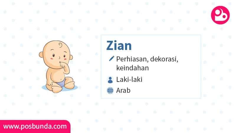 Arti Nama Zian - Zian