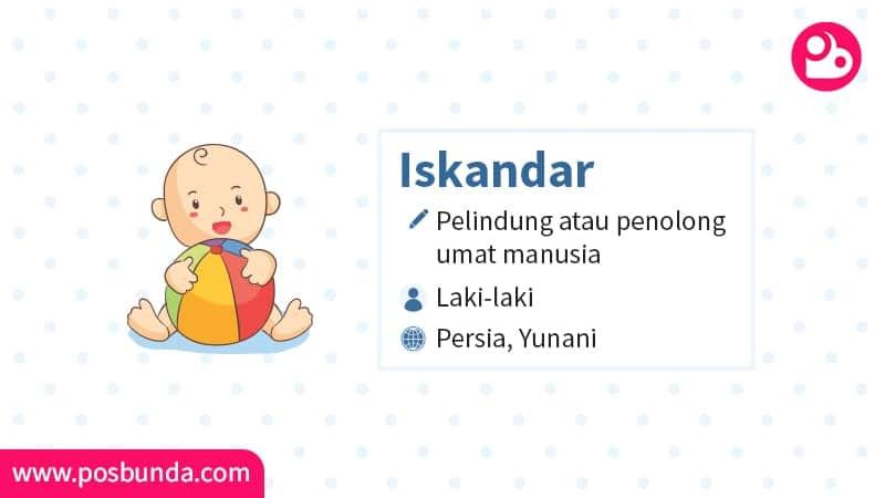 Arti Nama Iskandar - Iskandar