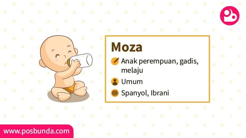 Arti Nama Moza - Moza